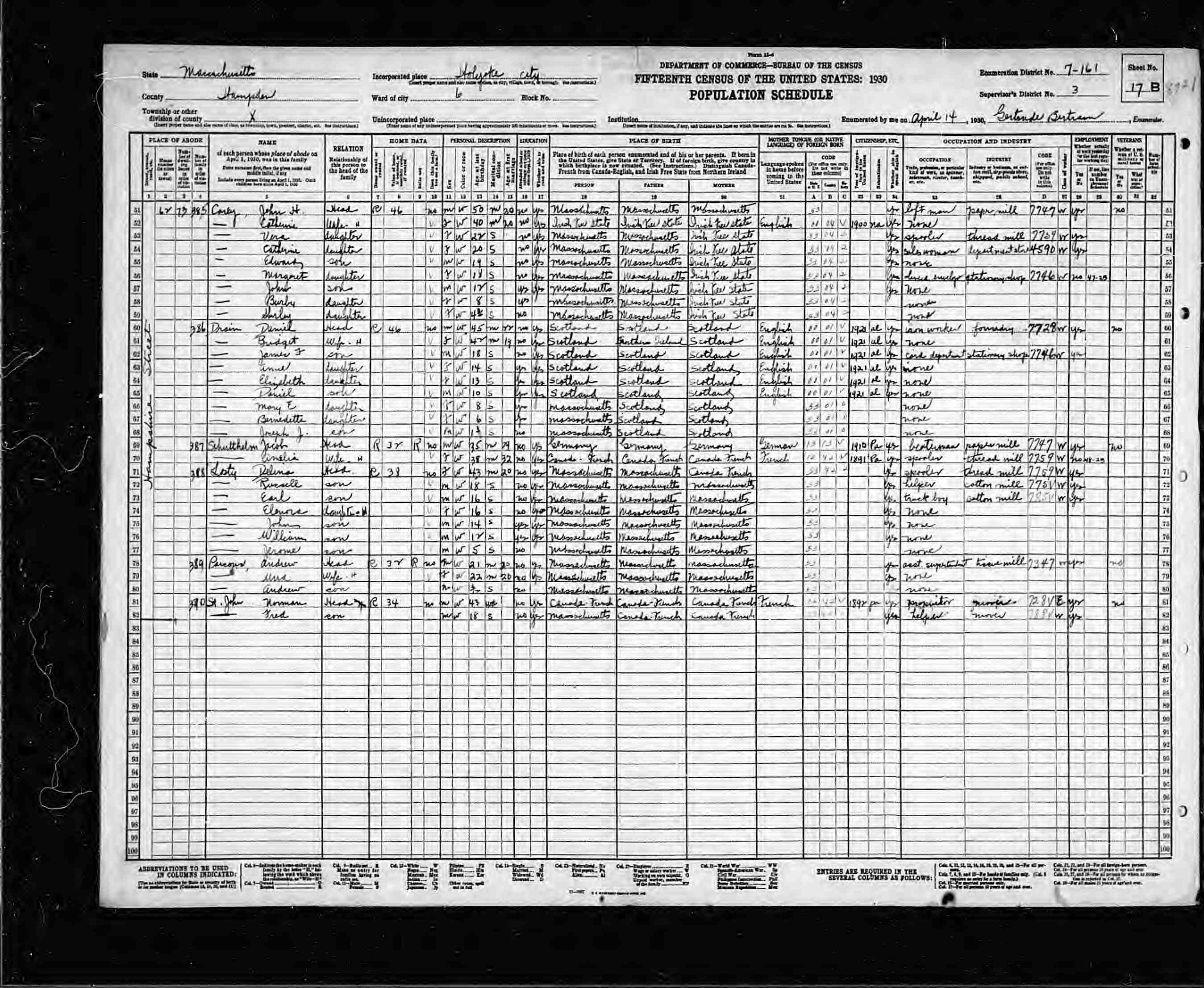 Reference 1930 US Census